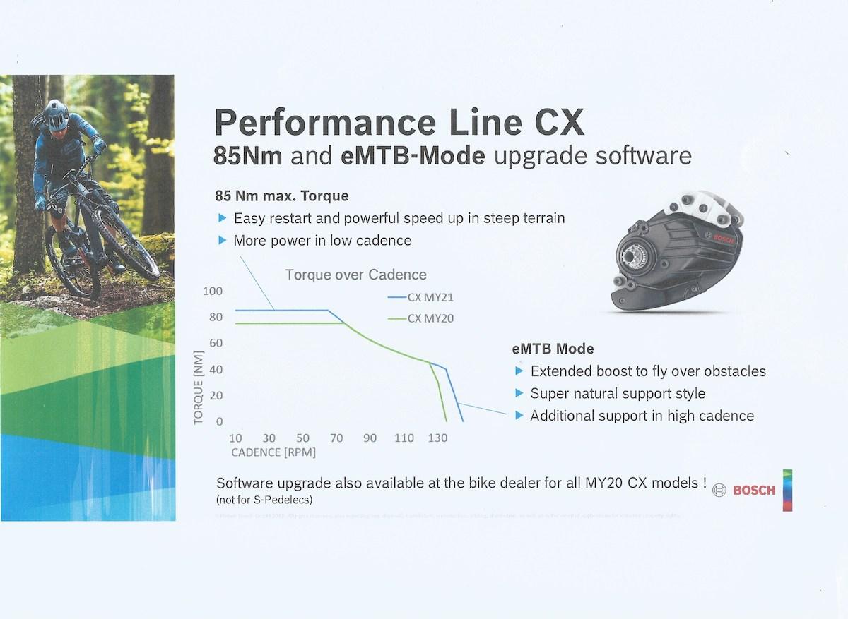 Aggiornamento software per il Bosch Performance Line CX